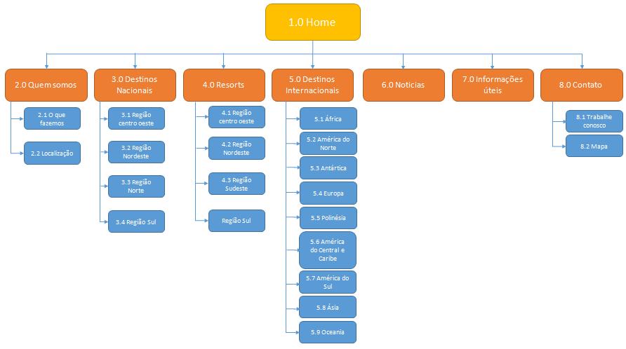 sitemap tgk - Sitemap