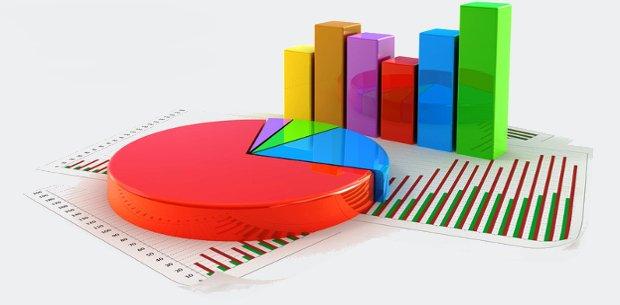 estatisticas gratuitos para WordPress - 10 melhores plugins de estatísticas gratuitos para WordPress