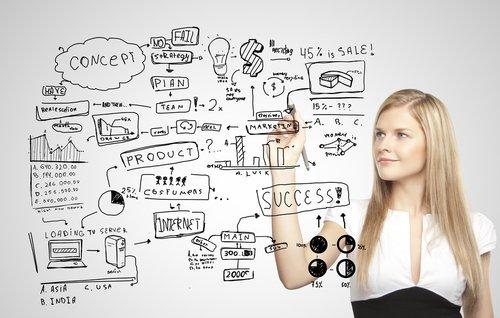 empreendedorismo - 5 Fatos Que Você Precisa Saber Antes de Começar a Empreender na Internet